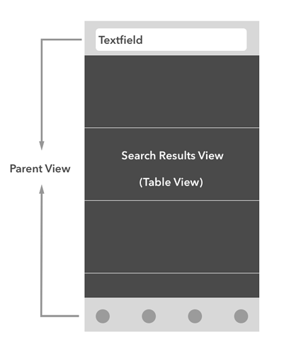 Table View Not Reloading from texfield in Parent View - Swift 3
